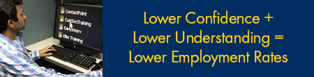 Lower Confidence + Lower Understanding = Lower Employment Rates
